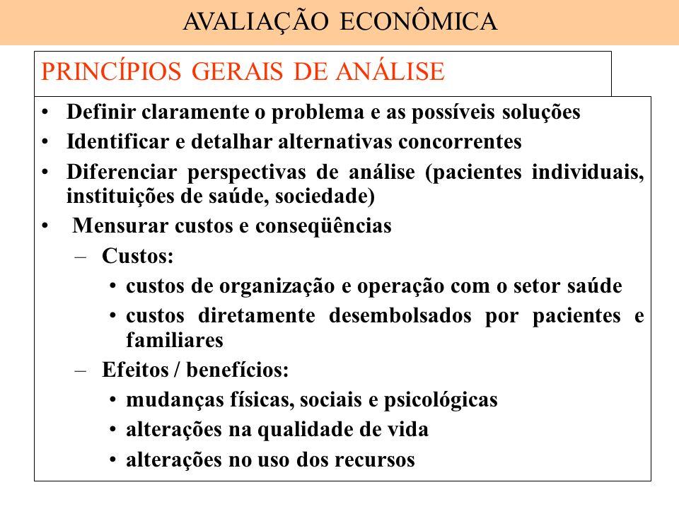PRINCÍPIOS GERAIS DE ANÁLISE Definir claramente o problema e as possíveis soluções Identificar e detalhar alternativas concorrentes Diferenciar perspe