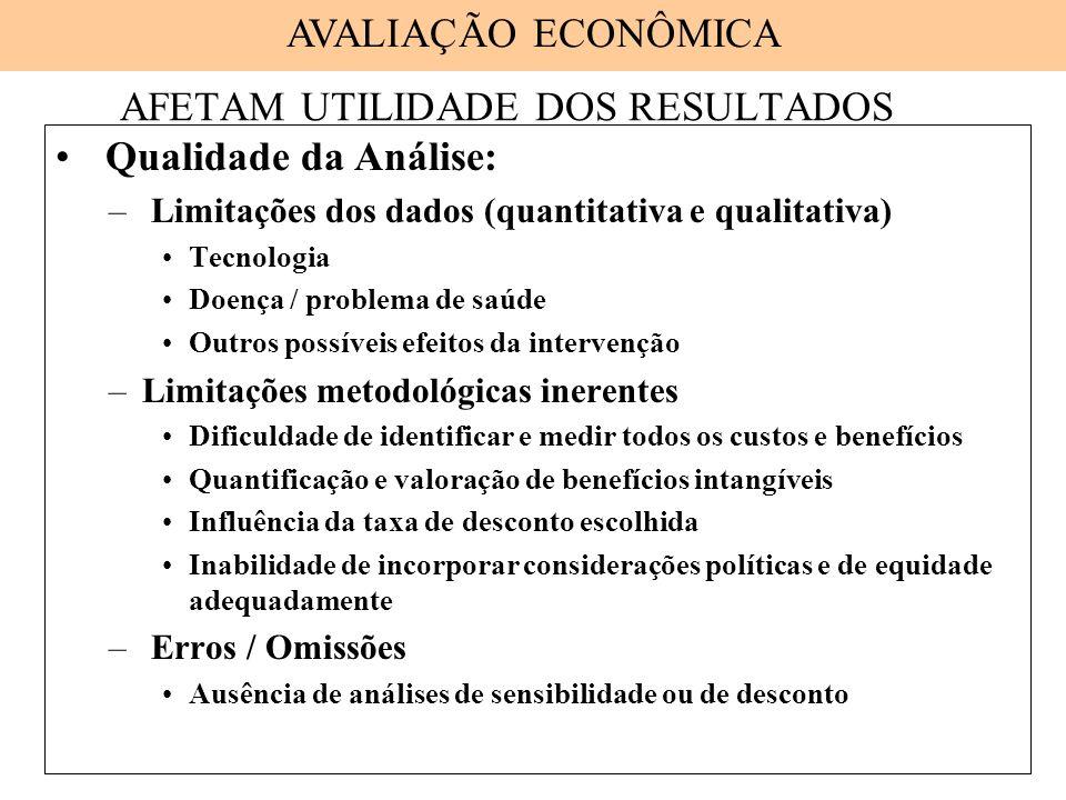 Qualidade da Análise: – Limitações dos dados (quantitativa e qualitativa) Tecnologia Doença / problema de saúde Outros possíveis efeitos da intervençã