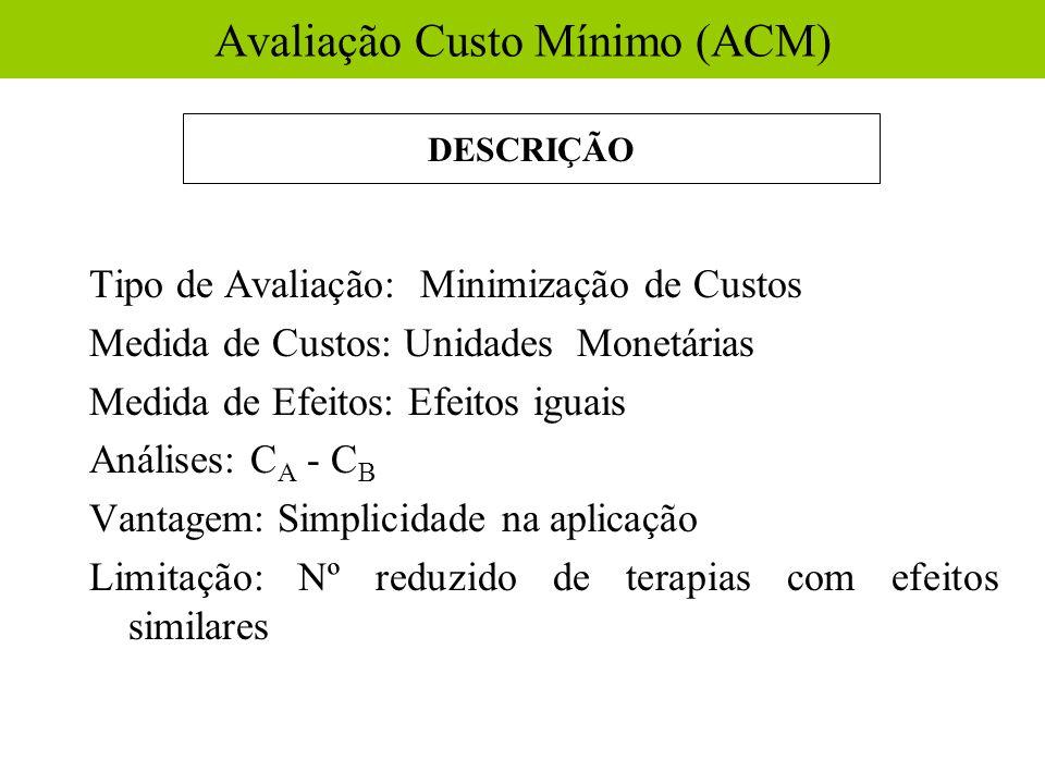 Tipo de Avaliação: Minimização de Custos Medida de Custos: Unidades Monetárias Medida de Efeitos: Efeitos iguais Análises: C A - C B Vantagem: Simplic