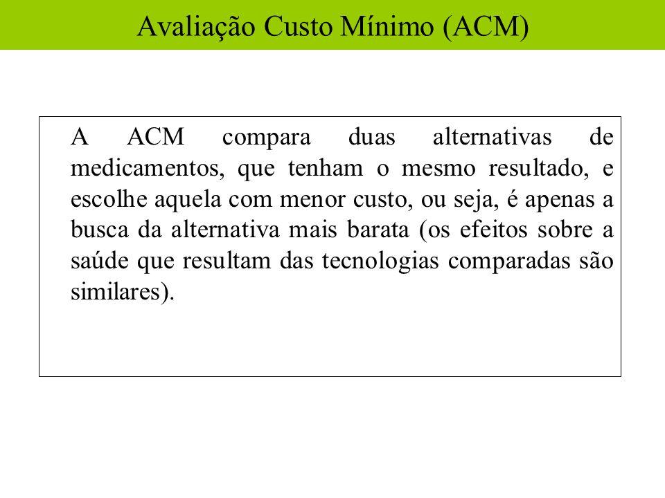 A ACM compara duas alternativas de medicamentos, que tenham o mesmo resultado, e escolhe aquela com menor custo, ou seja, é apenas a busca da alternat