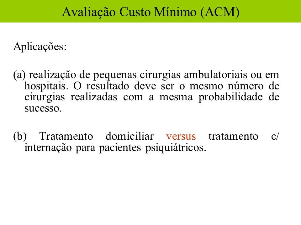 Aplicações: (a) realização de pequenas cirurgias ambulatoriais ou em hospitais. O resultado deve ser o mesmo número de cirurgias realizadas com a mesm