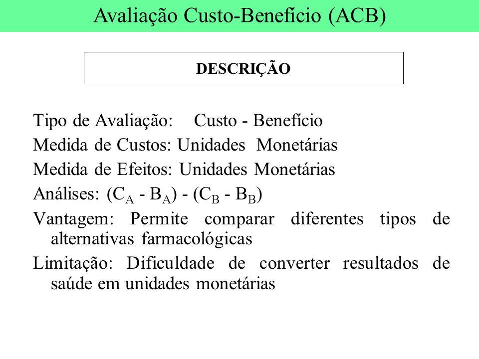 Tipo de Avaliação: Custo - Benefício Medida de Custos: Unidades Monetárias Medida de Efeitos: Unidades Monetárias Análises: (C A - B A ) - (C B - B B