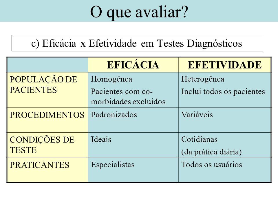 EFICÁCIAEFETIVIDADE POPULAÇÃO DE PACIENTES Homogênea Pacientes com co- morbidades excluídos Heterogênea Inclui todos os pacientes PROCEDIMENTOS Padron