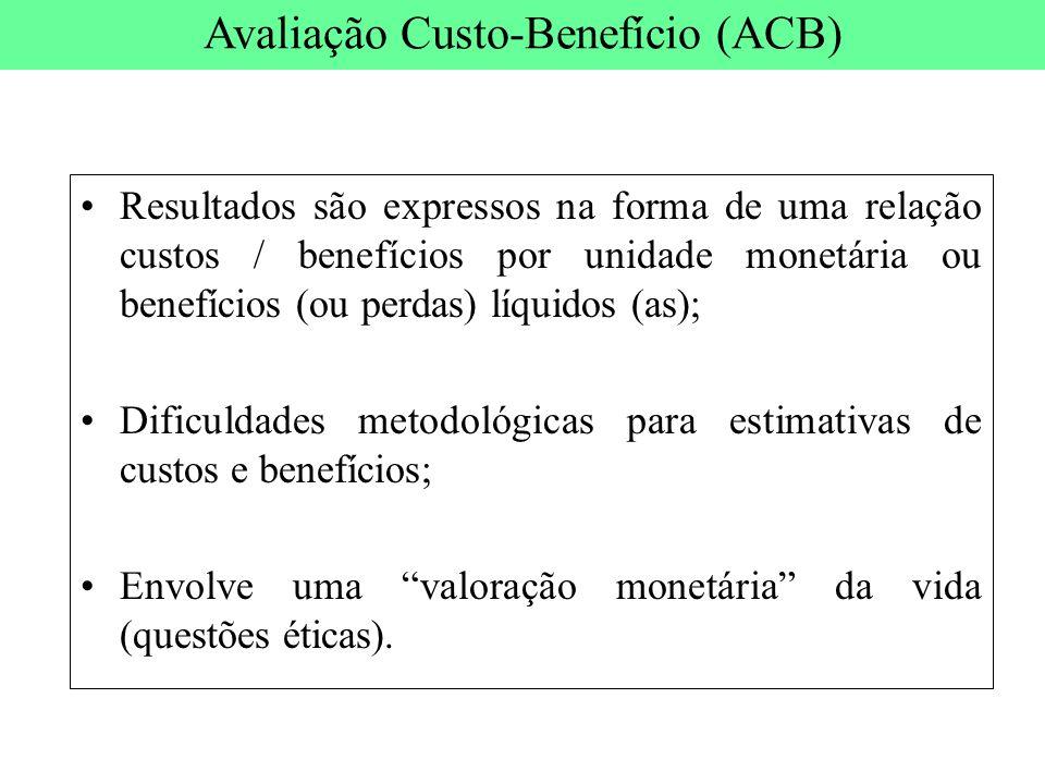 Resultados são expressos na forma de uma relação custos / benefícios por unidade monetária ou benefícios (ou perdas) líquidos (as); Dificuldades metod