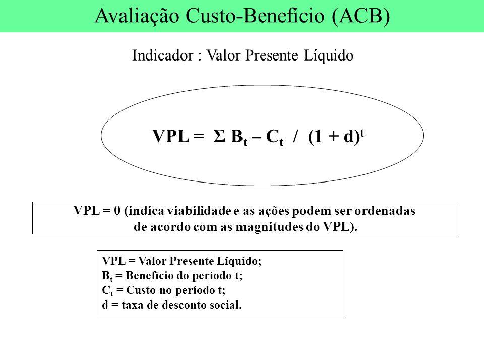 VPL = Valor Presente Líquido; B t = Benefício do período t; C t = Custo no período t; d = taxa de desconto social. VPL = Σ B t – C t / (1 + d) t Indic