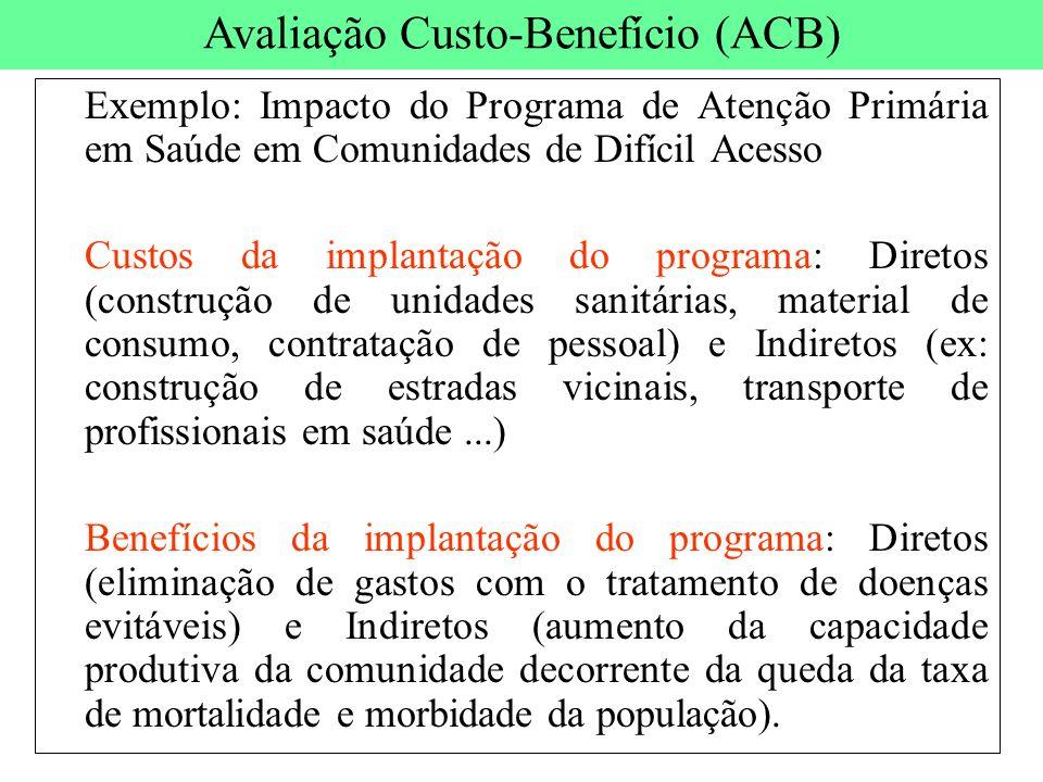 Exemplo: Impacto do Programa de Atenção Primária em Saúde em Comunidades de Difícil Acesso Custos da implantação do programa: Diretos (construção de u