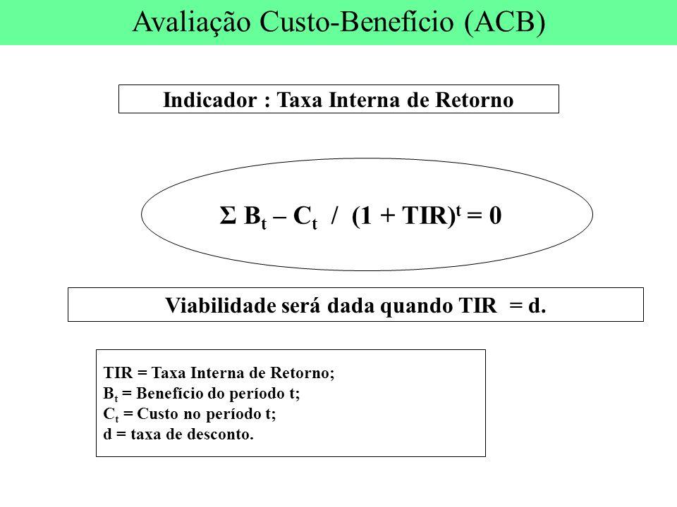 TIR = Taxa Interna de Retorno; B t = Benefício do período t; C t = Custo no período t; d = taxa de desconto. Σ B t – C t / (1 + TIR) t = 0 Indicador :