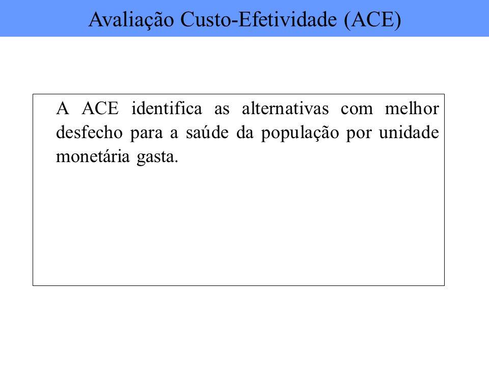 A ACE identifica as alternativas com melhor desfecho para a saúde da população por unidade monetária gasta. Avaliação Custo-Efetividade (ACE)