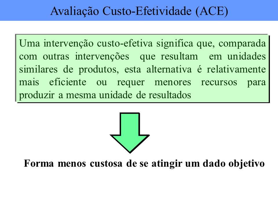 Uma intervenção custo-efetiva significa que, comparada com outras intervenções que resultam em unidades similares de produtos, esta alternativa é rela