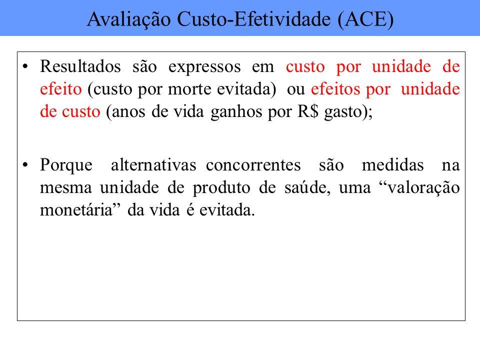 Resultados são expressos em custo por unidade de efeito (custo por morte evitada) ou efeitos por unidade de custo (anos de vida ganhos por R$ gasto);