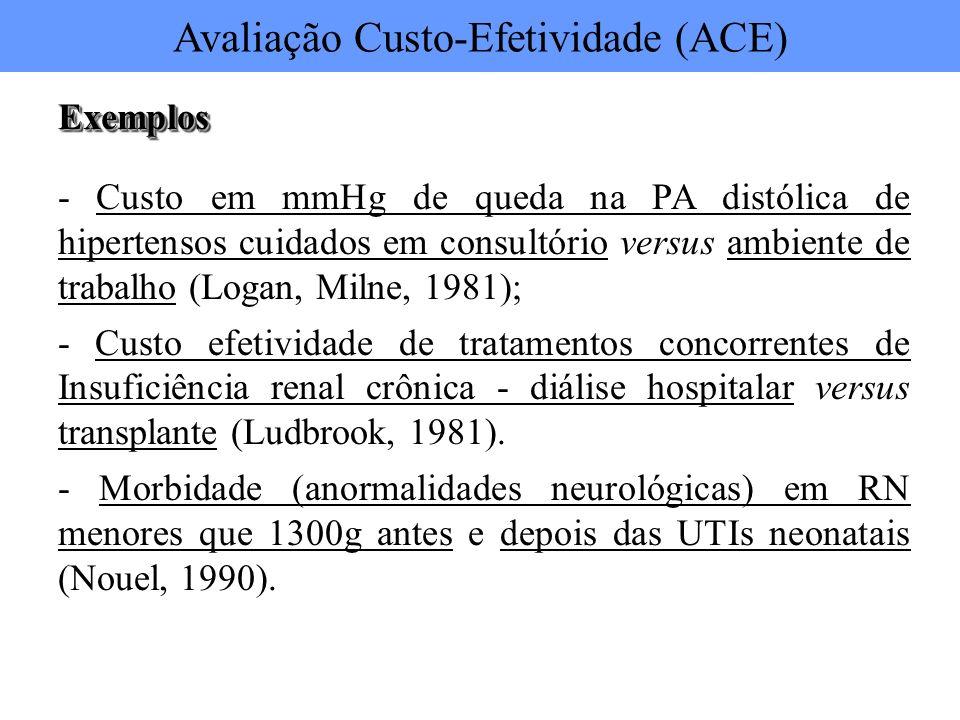 ExemplosExemplos - Custo em mmHg de queda na PA distólica de hipertensos cuidados em consultório versus ambiente de trabalho (Logan, Milne, 1981); - C