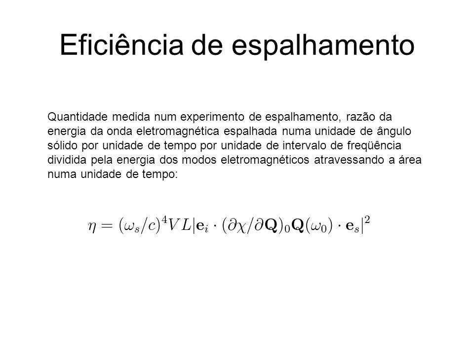 Eficiência de espalhamento Quantidade medida num experimento de espalhamento, razão da energia da onda eletromagnética espalhada numa unidade de ângul