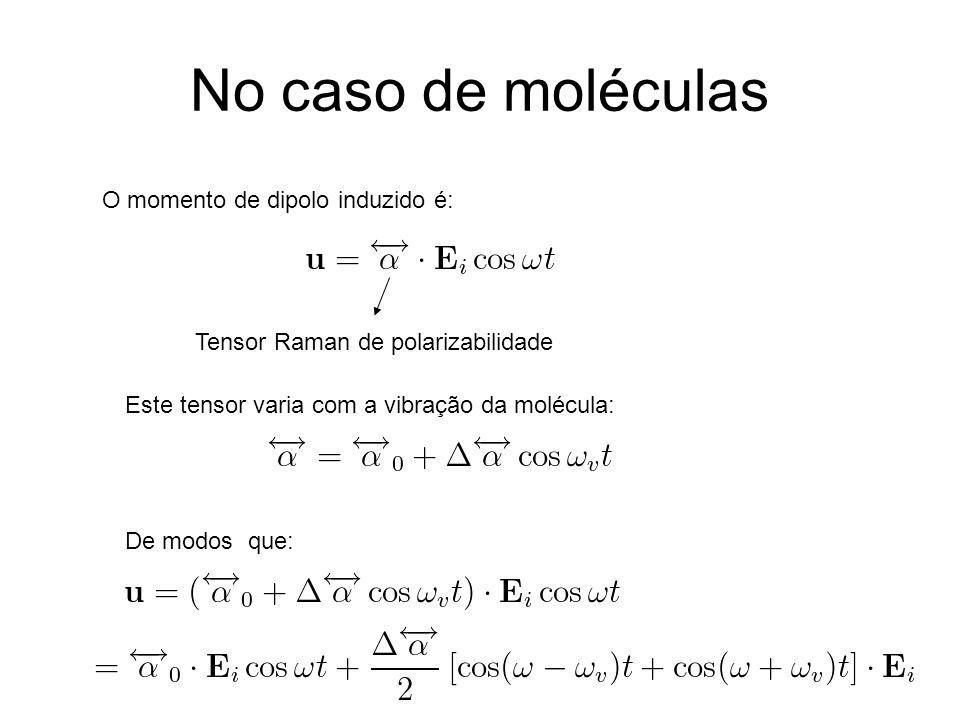 No caso de moléculas O momento de dipolo induzido é: Tensor Raman de polarizabilidade Este tensor varia com a vibração da molécula: De modos que: