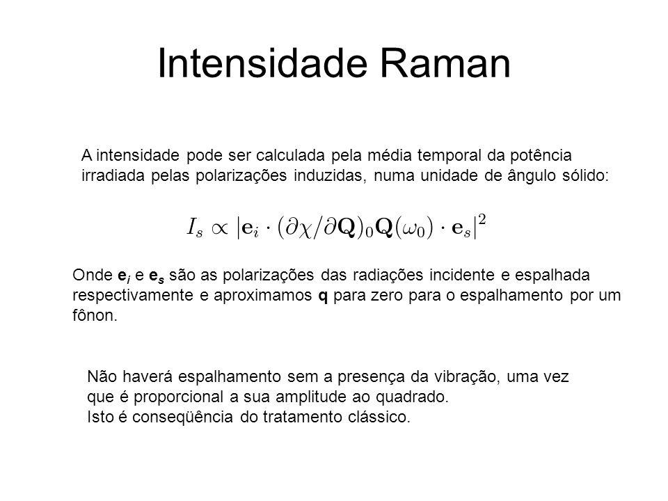 Intensidade Raman A intensidade pode ser calculada pela média temporal da potência irradiada pelas polarizações induzidas, numa unidade de ângulo sóli