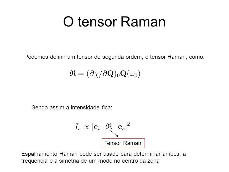 O tensor Raman Podemos definir um tensor de segunda ordem, o tensor Raman, como: Sendo assim a intensidade fica: Tensor Raman Espalhamento Raman pode