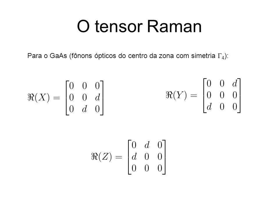 O tensor Raman Para o GaAs (fônons ópticos do centro da zona com simetria 4 ):