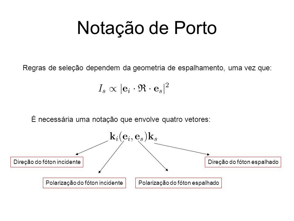 Notação de Porto Regras de seleção dependem da geometria de espalhamento, uma vez que: É necessária uma notação que envolve quatro vetores: Direção do