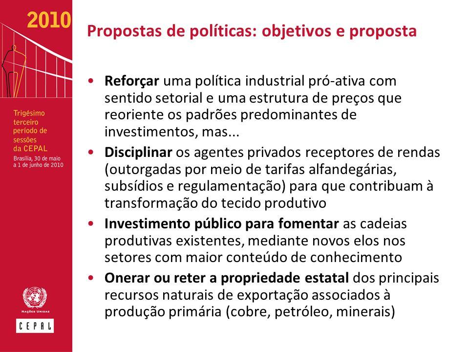 Propostas de políticas: objetivos e proposta Reforçar uma política industrial pró-ativa com sentido setorial e uma estrutura de preços que reoriente os padrões predominantes de investimentos, mas...