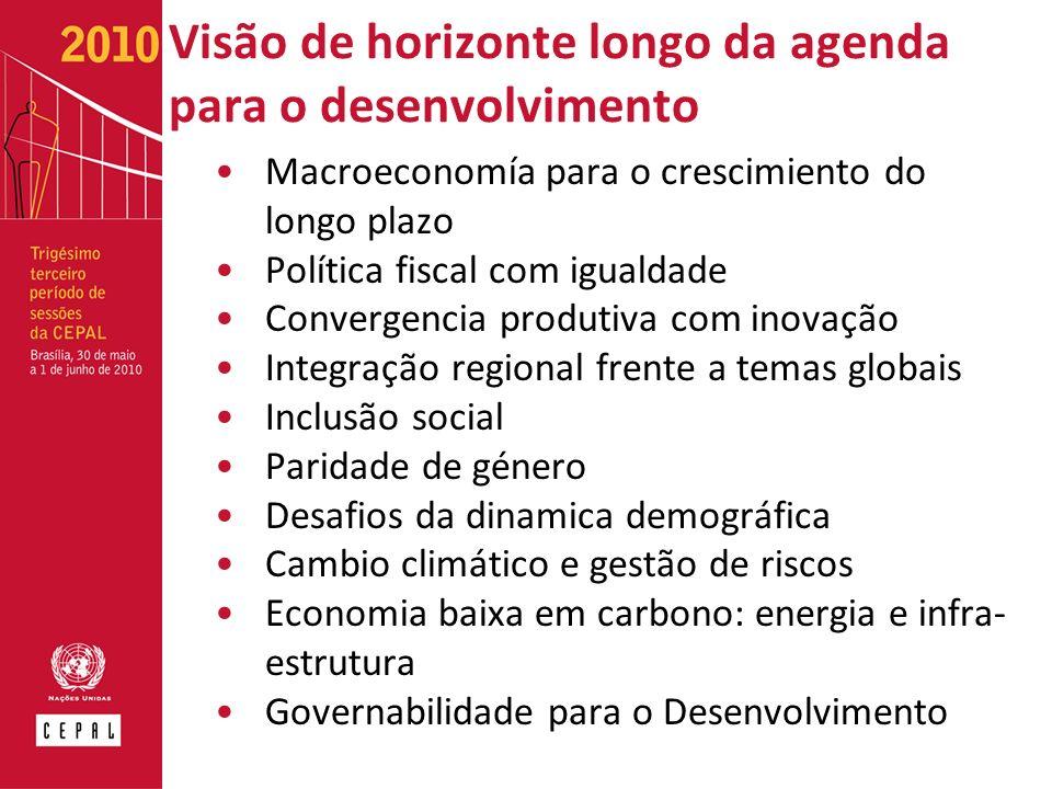 Visão de horizonte longo da agenda para o desenvolvimento Macroeconomía para o crescimiento do longo plazo Política fiscal com igualdade Convergencia produtiva com inovação Integração regional frente a temas globais Inclusão social Paridade de género Desafios da dinamica demográfica Cambio climático e gestão de riscos Economia baixa em carbono: energia e infra- estrutura Governabilidade para o Desenvolvimento