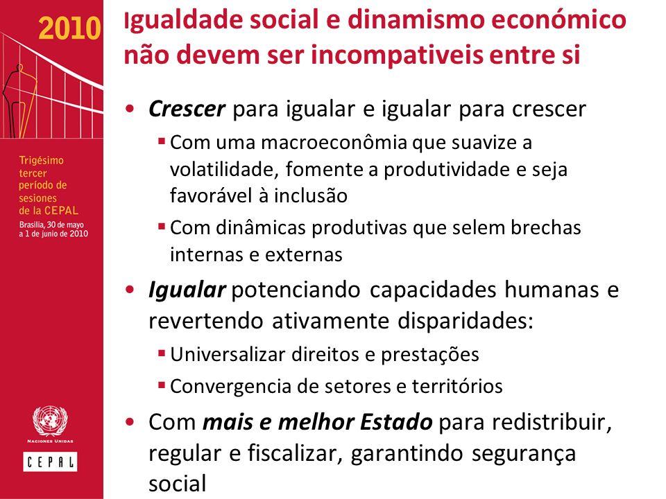 I gualdade social e dinamismo económico não devem ser incompativeis entre si Crescer para igualar e igualar para crescer Com uma macroeconômia que suavize a volatilidade, fomente a produtividade e seja favorável à inclusão Com dinâmicas produtivas que selem brechas internas e externas Igualar potenciando capacidades humanas e revertendo ativamente disparidades: Universalizar direitos e prestações Convergencia de setores e territórios Com mais e melhor Estado para redistribuir, regular e fiscalizar, garantindo segurança social