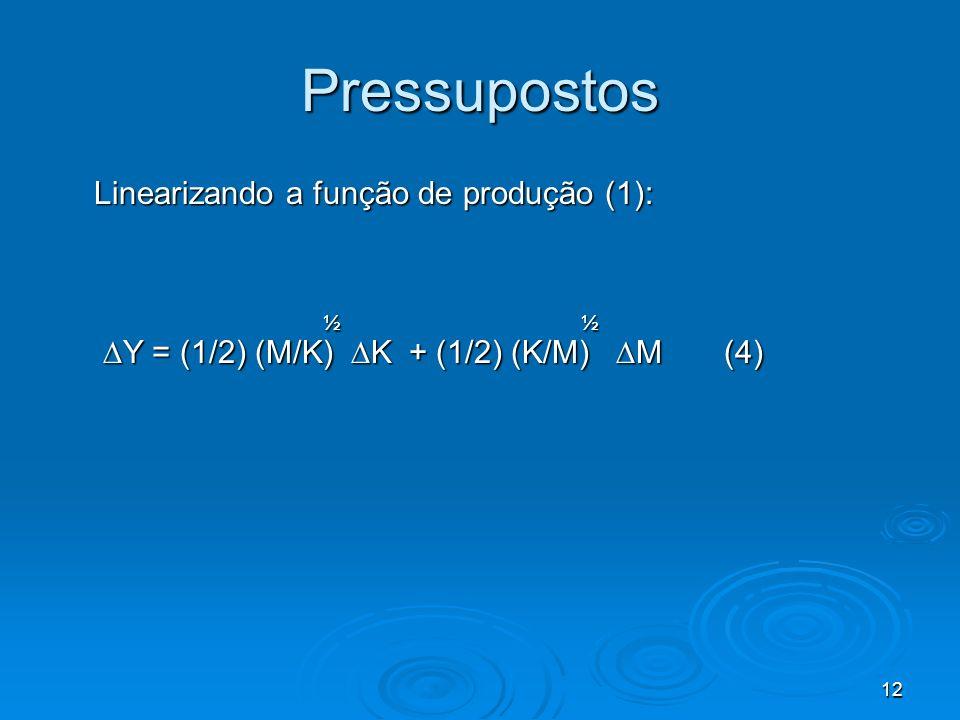 12 Pressupostos Linearizando a função de produção (1): ½ ½ ½ ½ Y = (1/2) (M/K) K + (1/2) (K/M) M (4) Y = (1/2) (M/K) K + (1/2) (K/M) M (4)