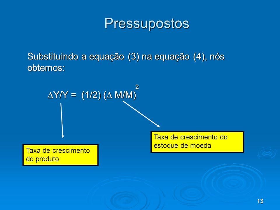 13 Pressupostos Substituindo a equação (3) na equação (4), nós obtemos: 2 Y/Y = (1/2) ( M/M) Y/Y = (1/2) ( M/M) Taxa de crescimento do produto Taxa de