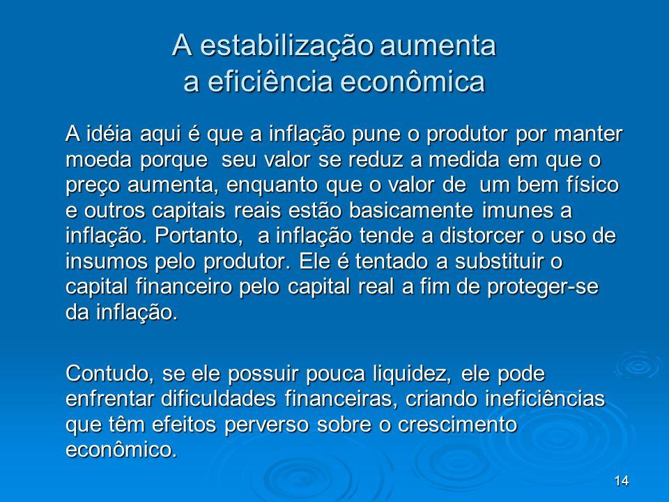 14 A estabilização aumenta a eficiência econômica A idéia aqui é que a inflação pune o produtor por manter moeda porque seu valor se reduz a medida em