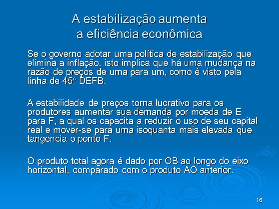 16 A estabilização aumenta a eficiência econômica Se o governo adotar uma política de estabilização que elimina a inflação, isto implica que há uma mu