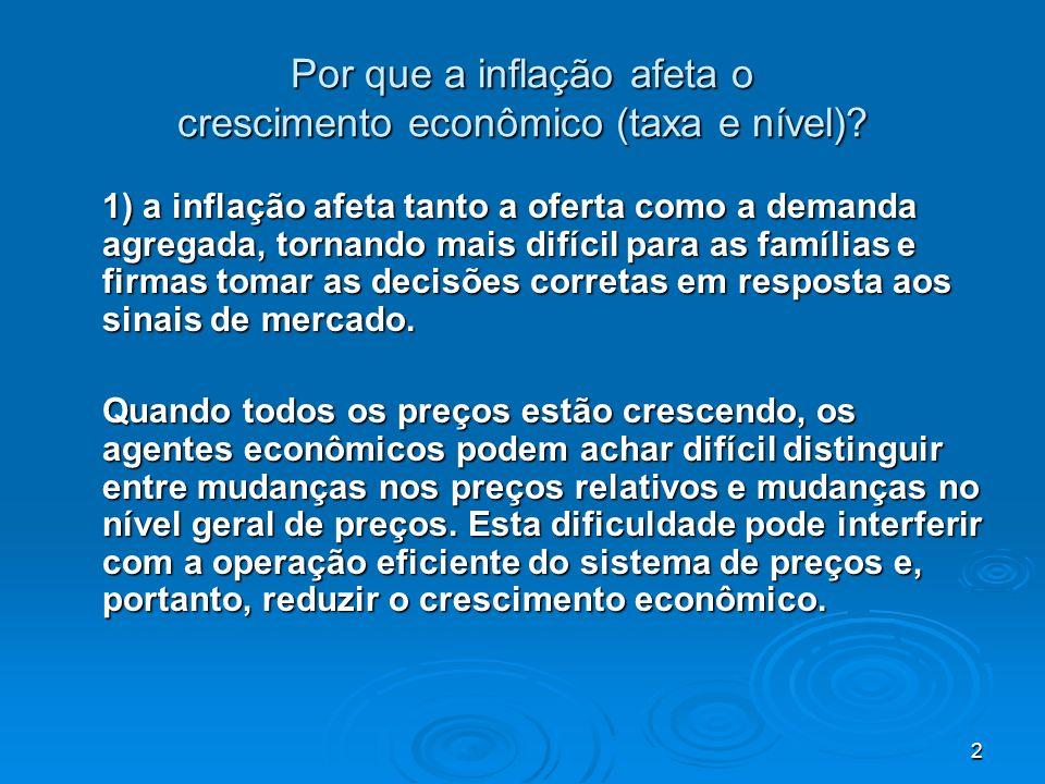 2 Por que a inflação afeta o crescimento econômico (taxa e nível)? 1) a inflação afeta tanto a oferta como a demanda agregada, tornando mais difícil p