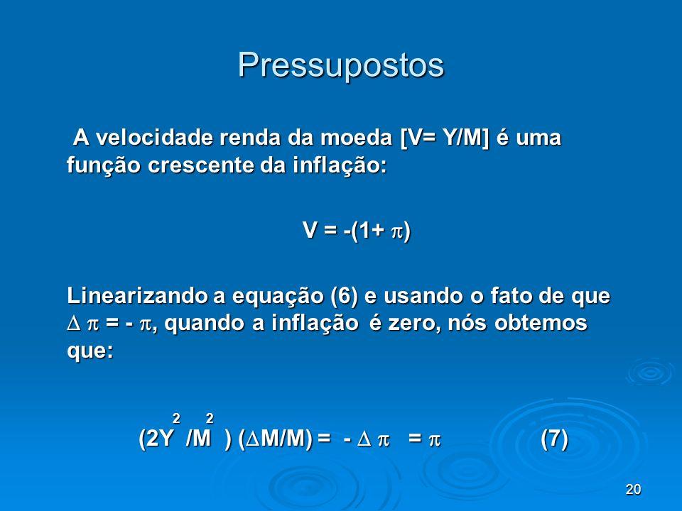 20 Pressupostos A velocidade renda da moeda [V= Y/M] é uma função crescente da inflação: A velocidade renda da moeda [V= Y/M] é uma função crescente d