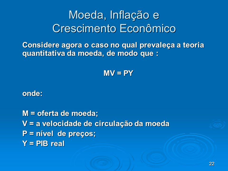 22 Moeda, Inflação e Crescimento Econômico Considere agora o caso no qual prevaleça a teoria quantitativa da moeda, de modo que : MV = PY onde: M = of