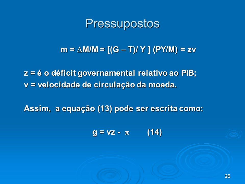 25 Pressupostos m = M/M = [(G – T)/ Y ] (PY/M) = zv m = M/M = [(G – T)/ Y ] (PY/M) = zv z = é o déficit governamental relativo ao PIB; v = velocidade