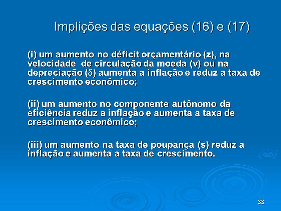 33 Implições das equações (16) e (17) (i) um aumento no déficit orçamentário (z), na velocidade de circulação da moeda (v) ou na depreciação ( ) aumen