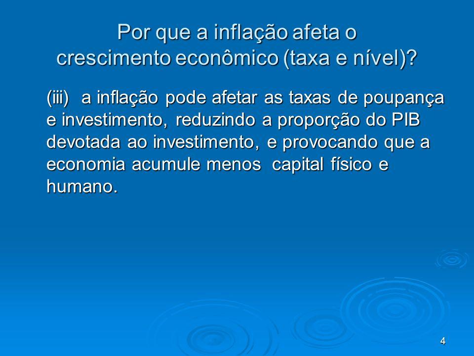 4 Por que a inflação afeta o crescimento econômico (taxa e nível)? (iii) a inflação pode afetar as taxas de poupança e investimento, reduzindo a propo