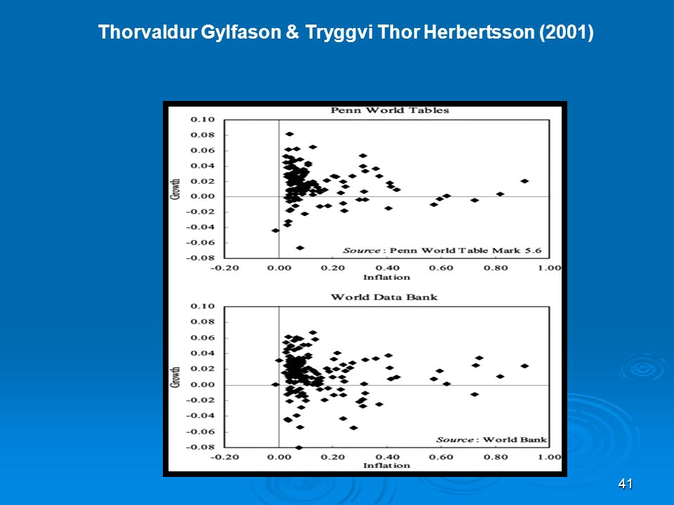 41 Thorvaldur Gylfason & Tryggvi Thor Herbertsson (2001)