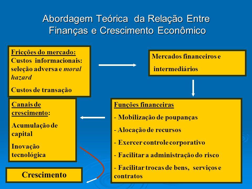 51 Abordagem Teórica da Relação Entre Finanças e Crescimento Econômico Fricções do mercado: Custos informacionais: seleção adversa e moral hazard Cust