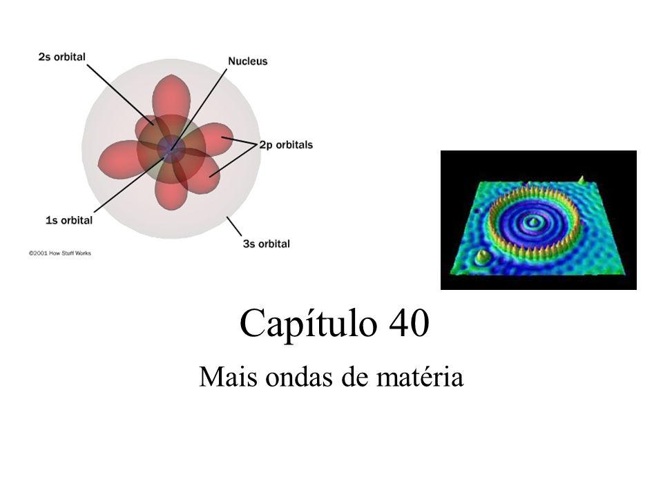 Ondas em cordas e ondas de matéria Confinamento quantização Estados discretos Energias discretas O confinamento de uma onda leva à quantização, ou seja, à existência de estados discretos com energias discretas.