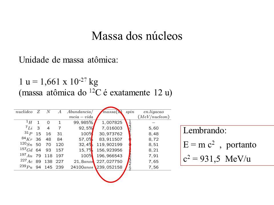 Massa dos núcleos Unidade de massa atômica: 1 u = 1,661 x 10 -27 kg (massa atômica do 12 C é exatamente 12 u) Lembrando: E = m c 2, portanto c 2 = 931