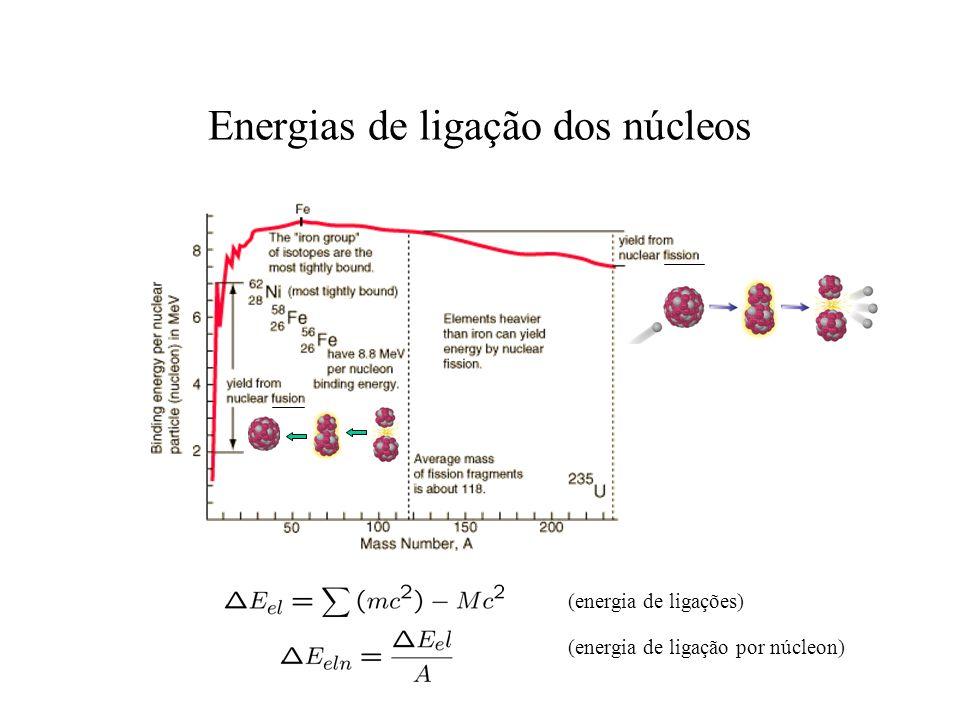 (energia de ligações) (energia de ligação por núcleon)