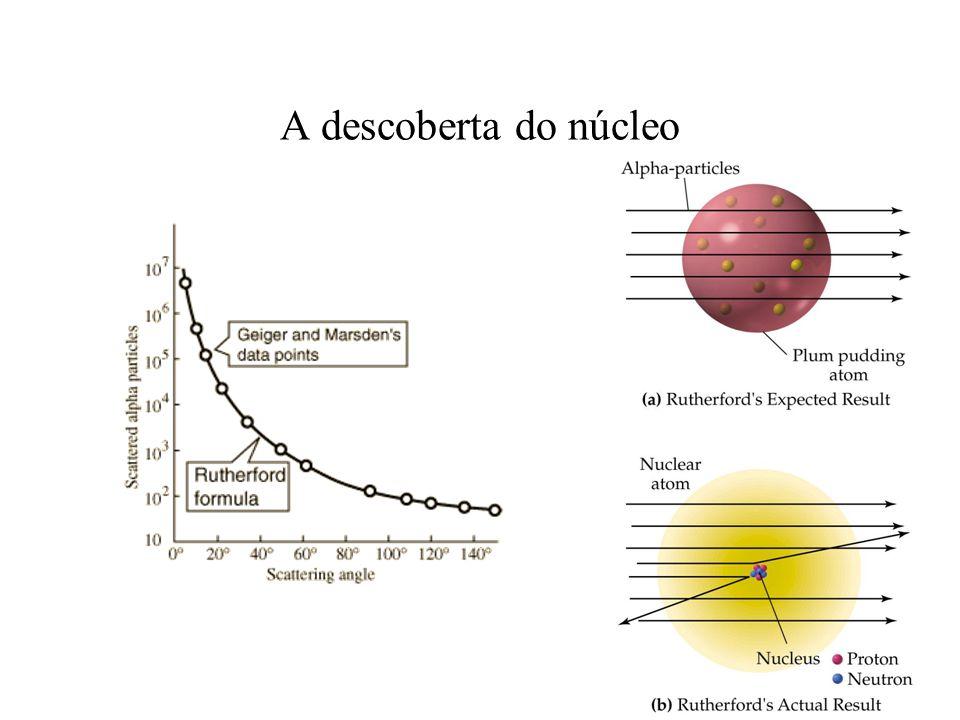 Perguntas 4.Um certo nuclídeo é considerado particularmente estável.