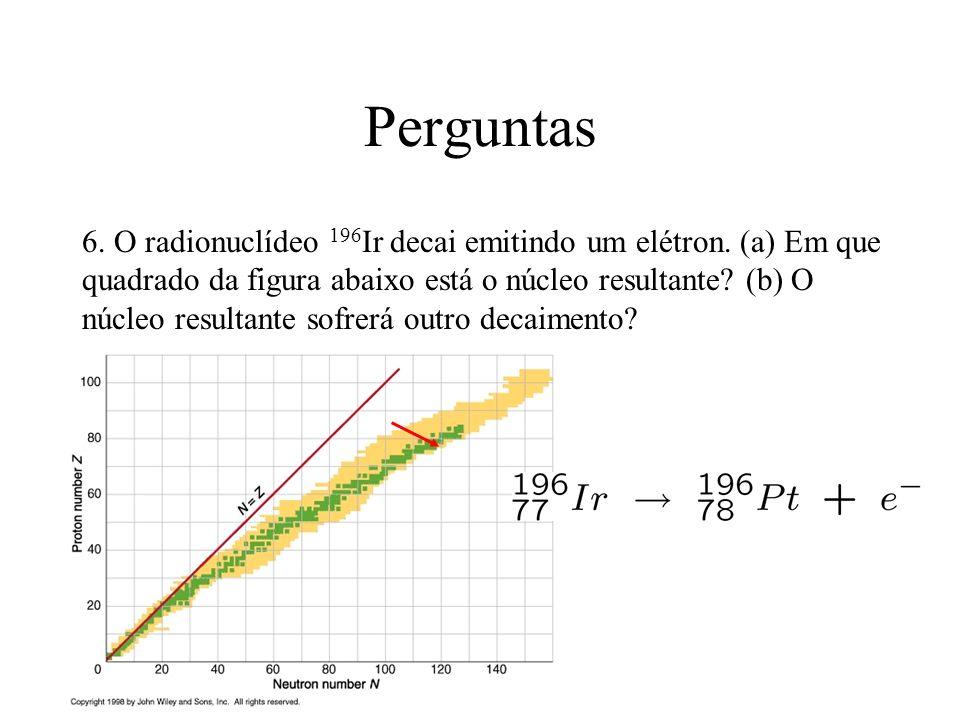 Perguntas 6. O radionuclídeo 196 Ir decai emitindo um elétron. (a) Em que quadrado da figura abaixo está o núcleo resultante? (b) O núcleo resultante