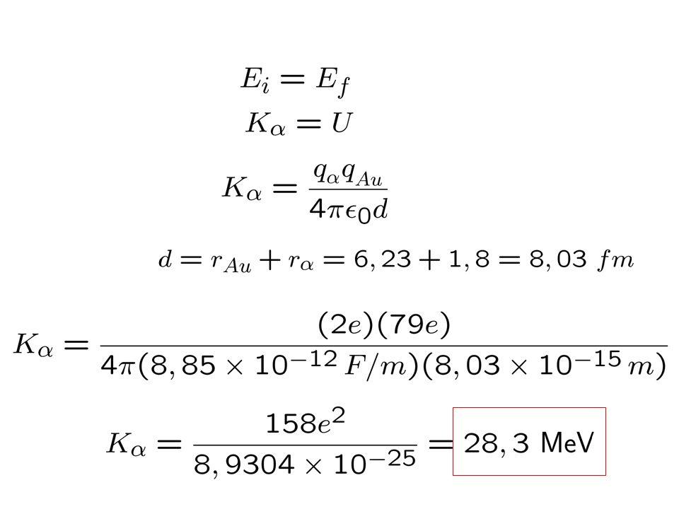 43.2 Algumas propriedades dos núcleos Z: número de prótons (número atômico) N: número de nêutrons A: número de massa A=Z+N
