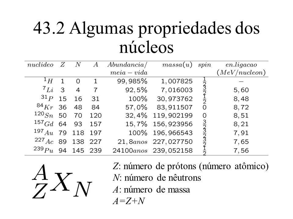 43.7 Medida da dose de radiação Radiação de fundo