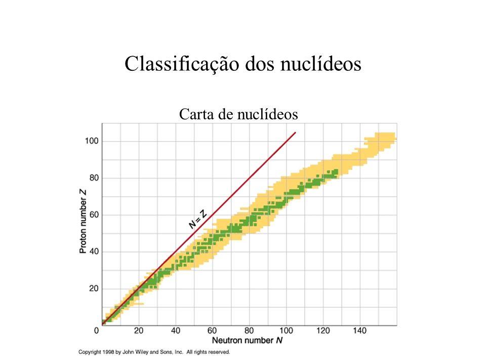 43.7 Medida da dose de radiação Dose absorvida: 1 Gy = 1 J/kg = 100 rad Dose equivalente (com efeitos biológicos): 1 Sv = 100 rem gray (SI) unidade antiga (radiation absorbed dose) sievert (SI) =Gy.RBE(relative biological effectiveness) unidade antiga (roentgen equivalent in man)