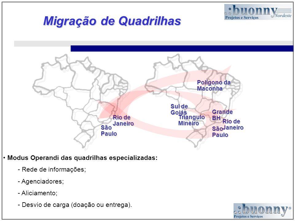 Migração de Quadrilhas Modus Operandi das quadrilhas especializadas: - Rede de informações; - Agenciadores; - Aliciamento; - Desvio de carga (doação o