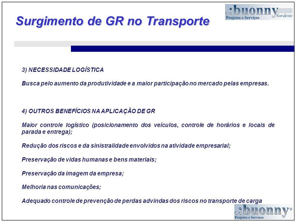 Surgimento de GR no Transporte 3) NECESSIDADE LOGÍSTICA Busca pelo aumento da produtividade e a maior participação no mercado pelas empresas. 4) OUTRO