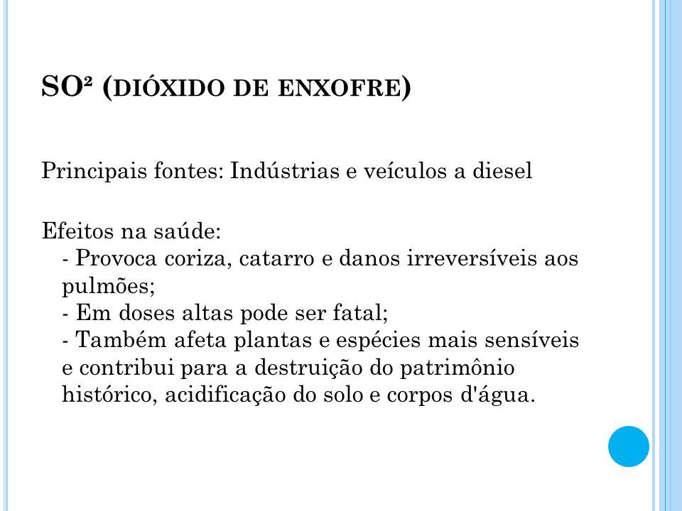 SO² ( DIÓXIDO DE ENXOFRE ) Principais fontes: Indústrias e veículos a diesel Efeitos na saúde: - Provoca coriza, catarro e danos irreversíveis aos pul
