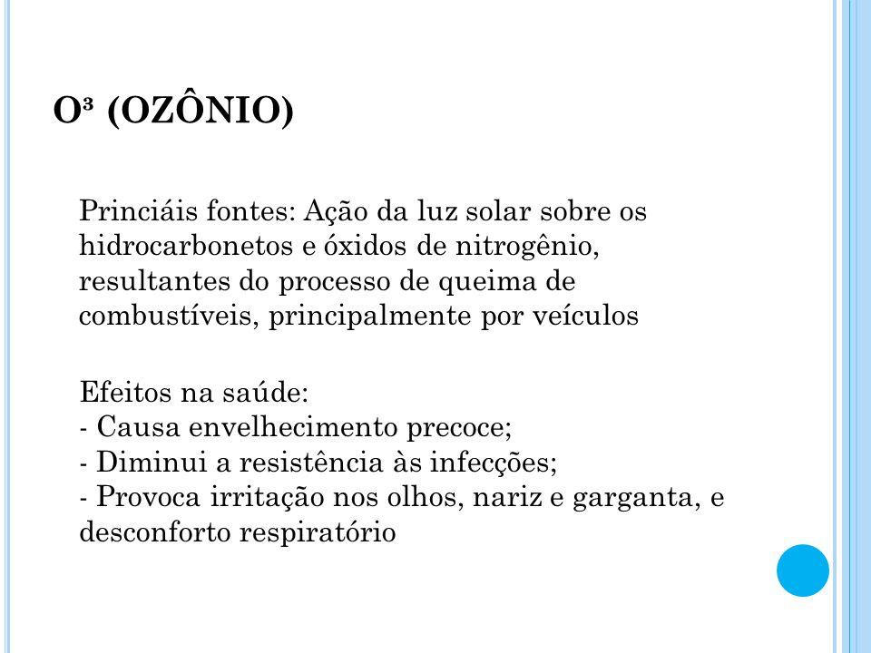 O³ (OZÔNIO) Princiáis fontes: Ação da luz solar sobre os hidrocarbonetos e óxidos de nitrogênio, resultantes do processo de queima de combustíveis, pr