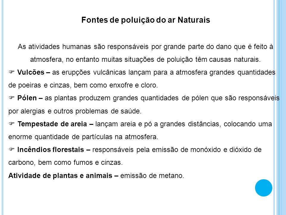 Fontes de poluição do ar Naturais As atividades humanas são responsáveis por grande parte do dano que é feito à atmosfera, no entanto muitas situações