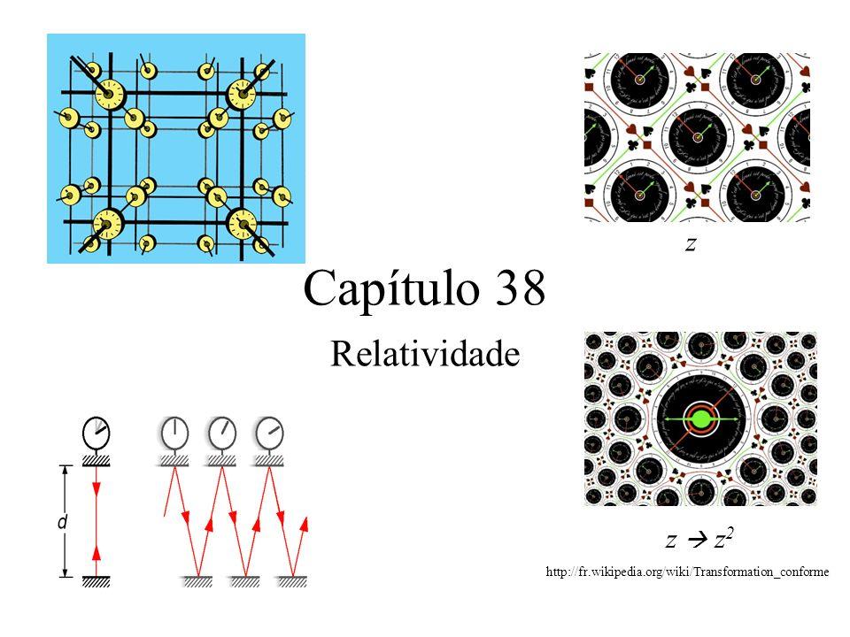 Capítulo 38 Relatividade http://fr.wikipedia.org/wiki/Transformation_conforme z z z 2